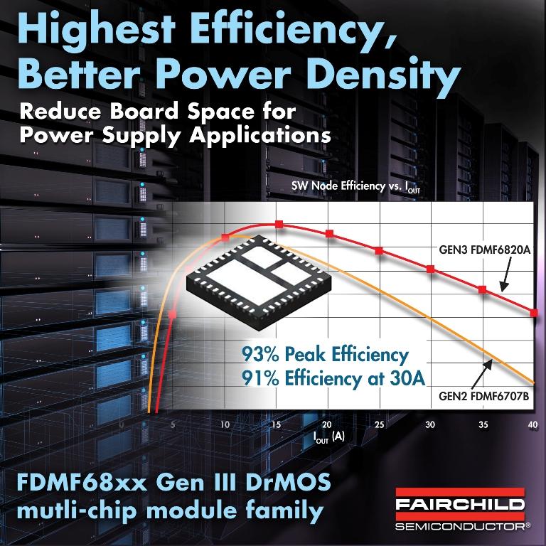 FSJ_FDMF68xx_Apr2012